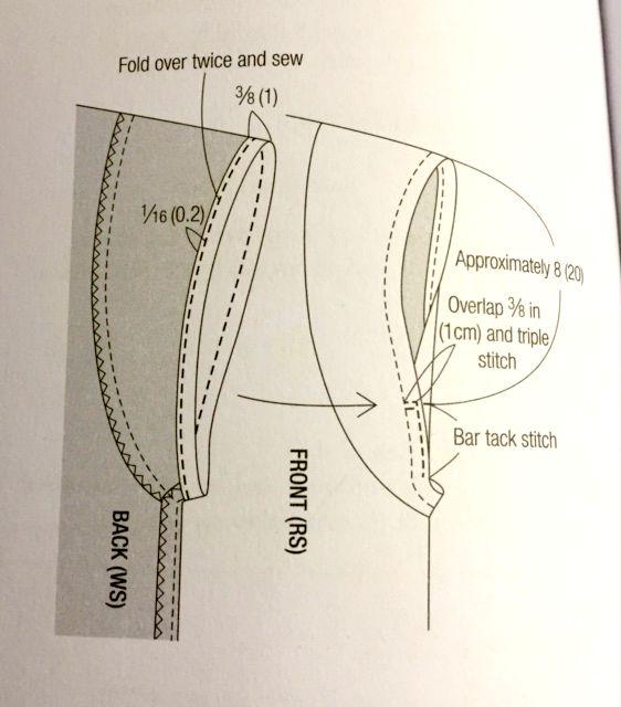 Sleeve diagram - Stylish Remakes - Violette Room - csews.com
