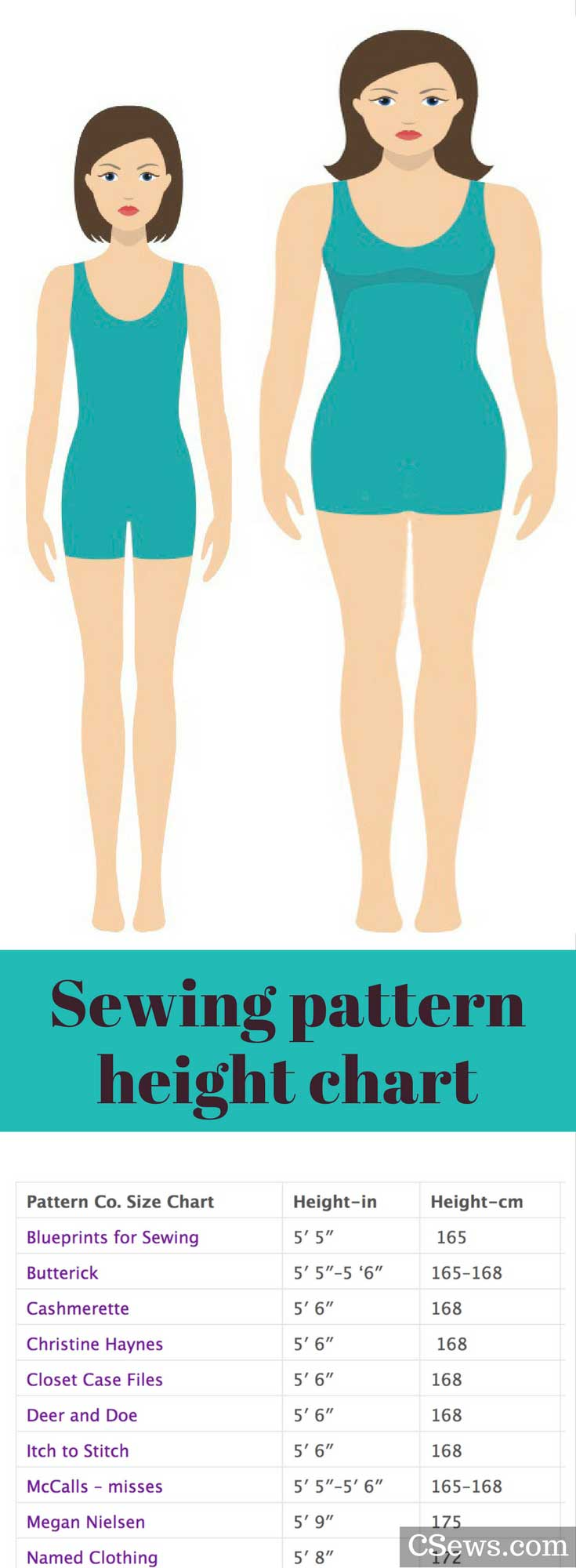 Sewing pattern height - chart listing Big Four and indie pattern heights (Christine Haynes, Closet Case Files, Deer and Doe, Named, Megan Nielsen, Papercut, Style Arc, and more)